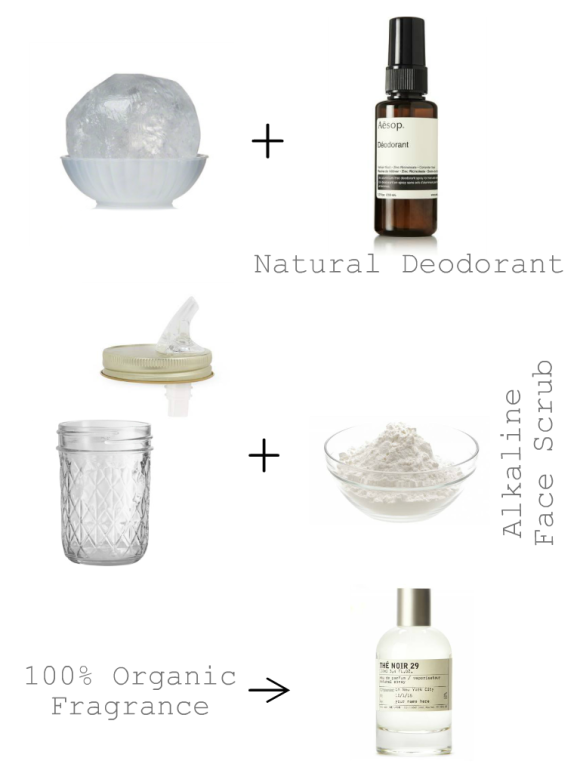 natural products 3